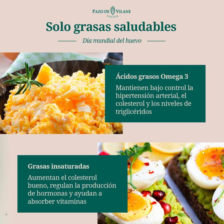 Información sobre el valor nutricional del huevo: los tipos de grasas que contiene.